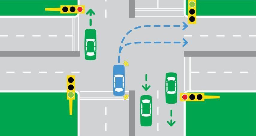 Traffic Lights When Turning Right At Traffic Lights